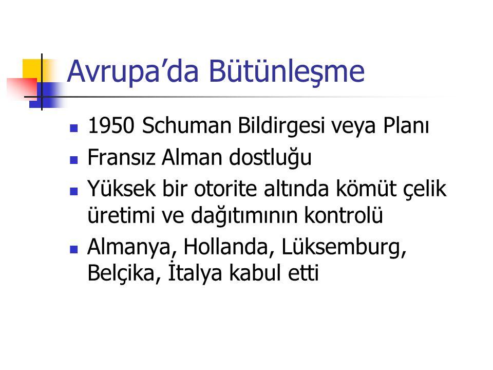 Avrupa'da Bütünleşme 1950 Schuman Bildirgesi veya Planı