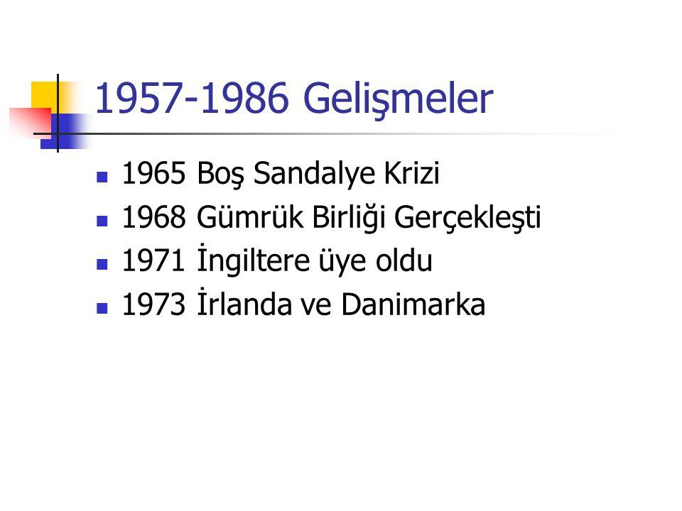 1957-1986 Gelişmeler 1965 Boş Sandalye Krizi