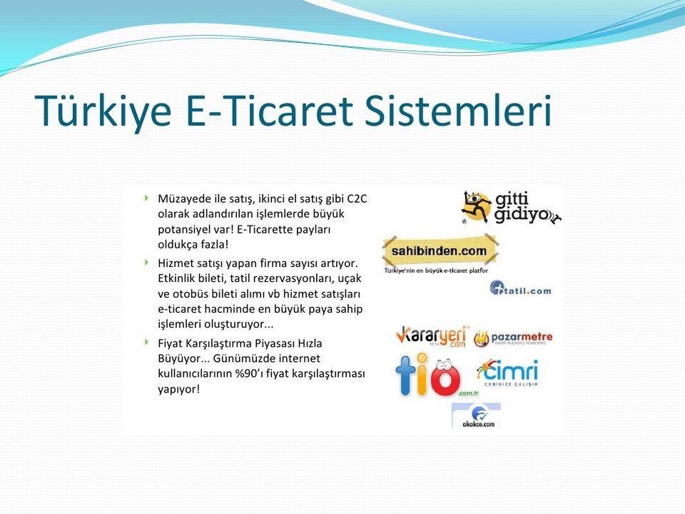 Türkiye E-Ticaret Sistemleri