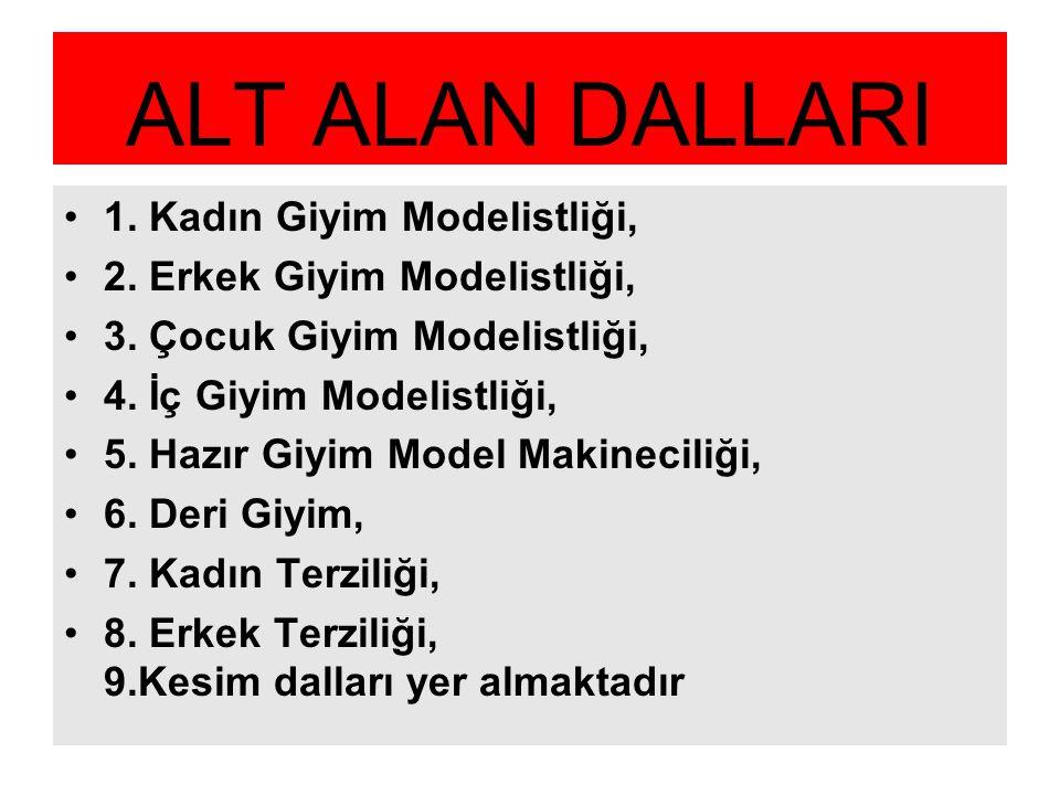 ALT ALAN DALLARI 1. Kadın Giyim Modelistliği,