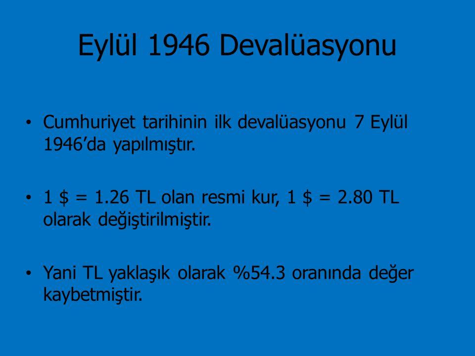 Eylül 1946 Devalüasyonu Cumhuriyet tarihinin ilk devalüasyonu 7 Eylül 1946'da yapılmıştır.