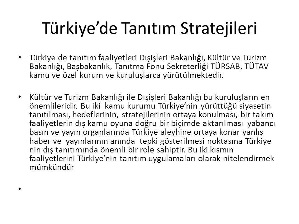 Türkiye'de Tanıtım Stratejileri