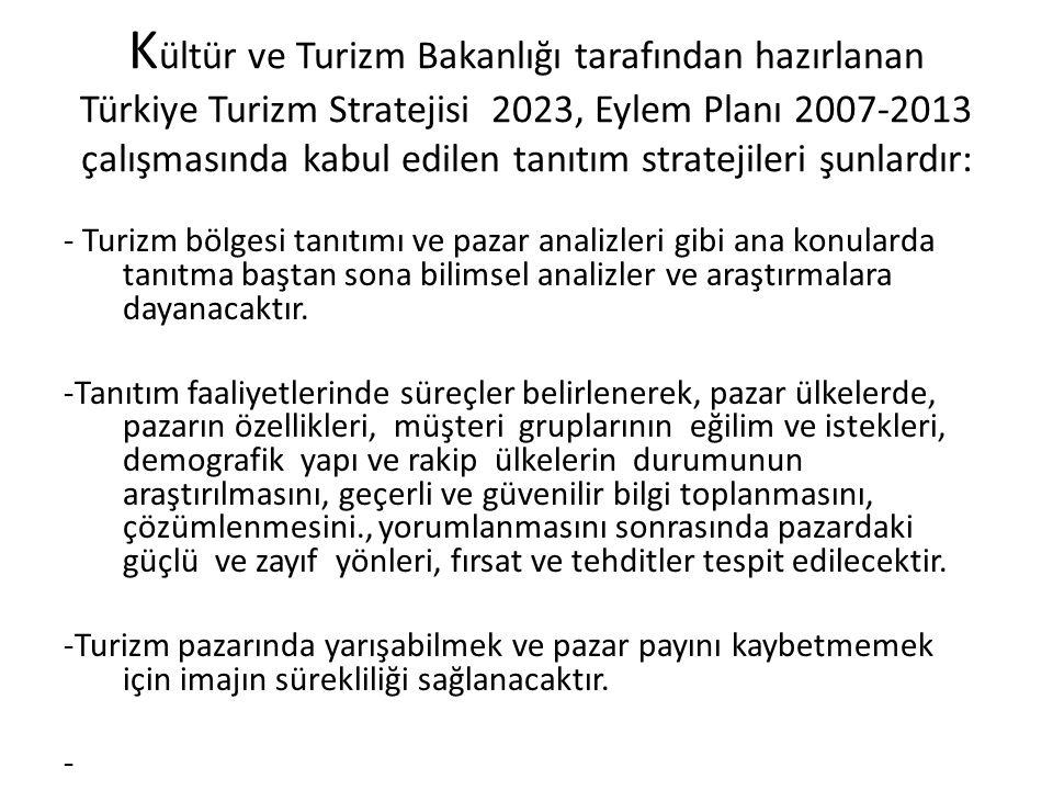 Kültür ve Turizm Bakanlığı tarafından hazırlanan Türkiye Turizm Stratejisi 2023, Eylem Planı 2007-2013 çalışmasında kabul edilen tanıtım stratejileri şunlardır: