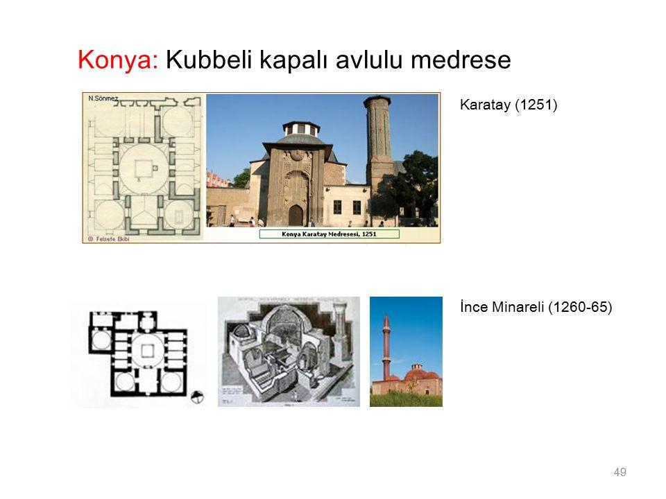 Konya: Kubbeli kapalı avlulu medrese