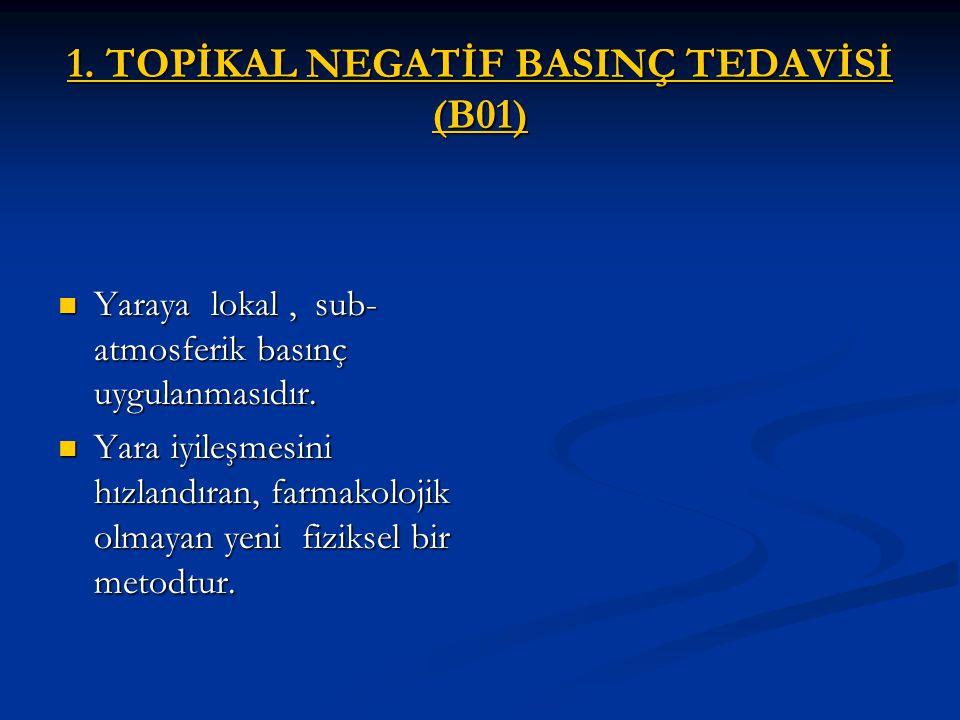 1. TOPİKAL NEGATİF BASINÇ TEDAVİSİ (B01)