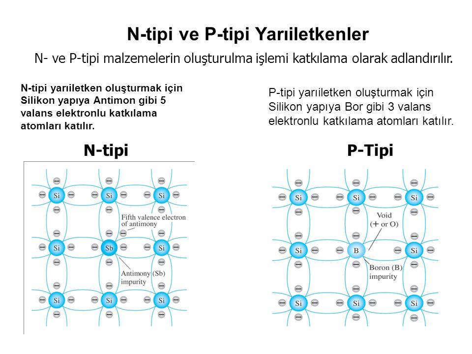 N-tipi ve P-tipi Yarıiletkenler
