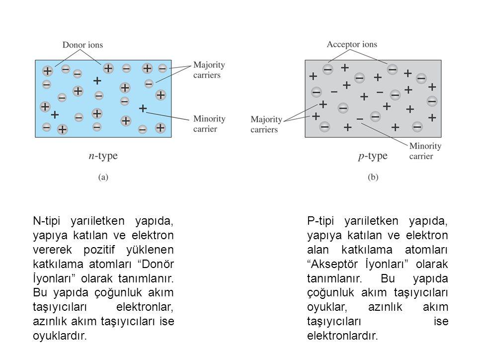 N-tipi yarıiletken yapıda, yapıya katılan ve elektron vererek pozitif yüklenen katkılama atomları Donör İyonları olarak tanımlanır. Bu yapıda çoğunluk akım taşıyıcıları elektronlar, azınlık akım taşıyıcıları ise oyuklardır.