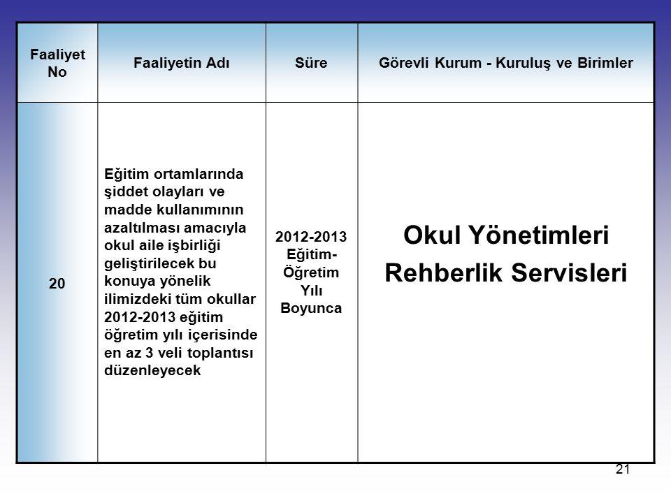 2012-2013 Eğitim-Öğretim Yılı Boyunca