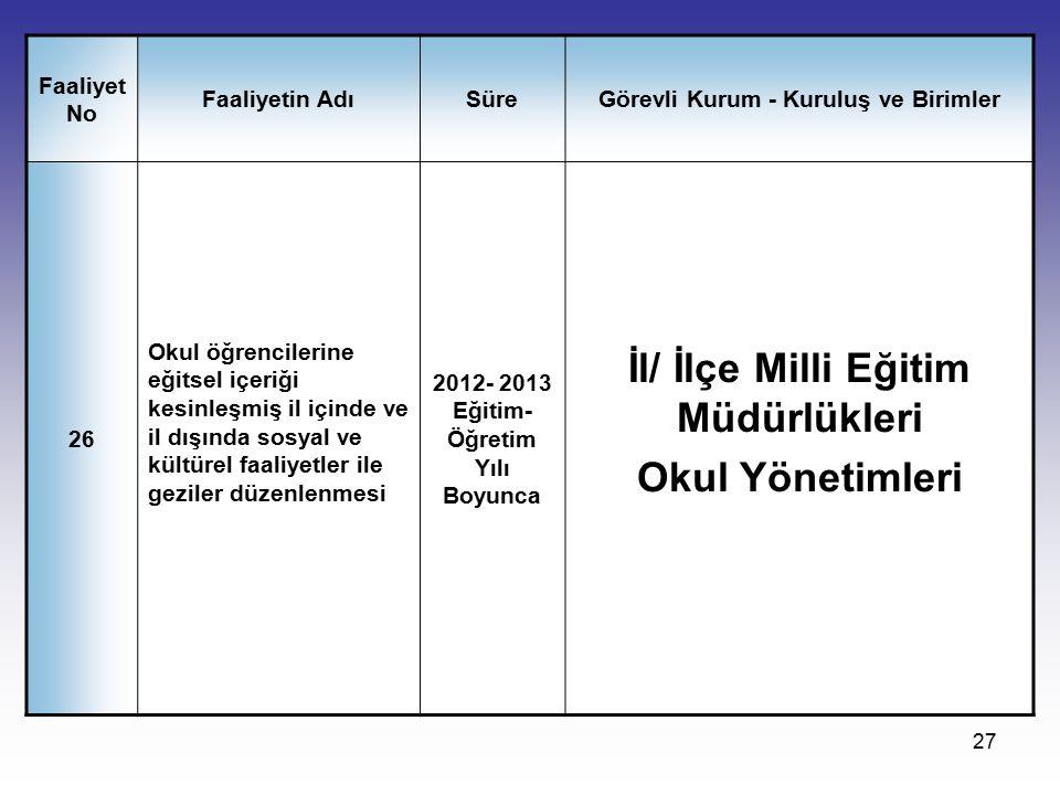 İl/ İlçe Milli Eğitim Müdürlükleri Okul Yönetimleri