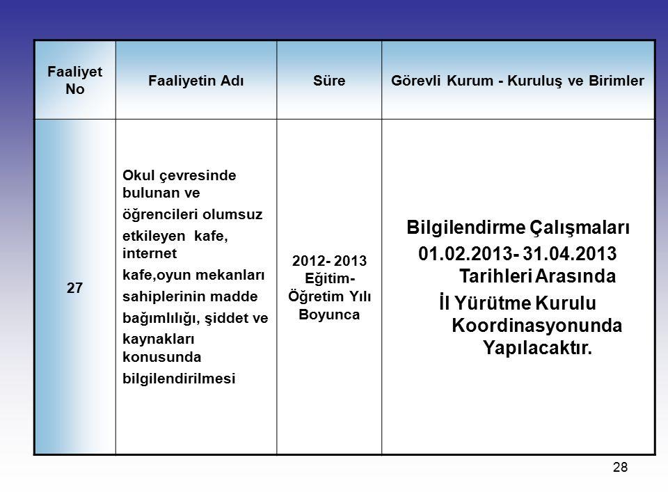 Bilgilendirme Çalışmaları 01.02.2013- 31.04.2013 Tarihleri Arasında