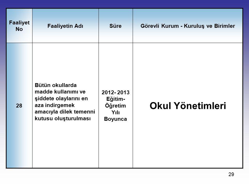 2012- 2013 Eğitim- Öğretim Yılı Boyunca