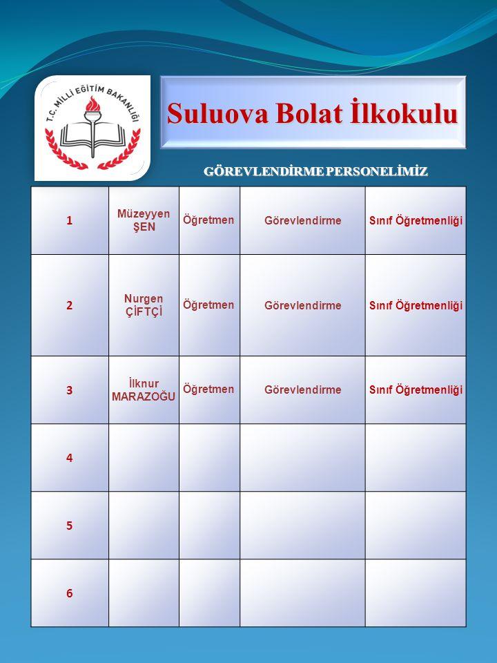 Suluova Bolat İlkokulu GÖREVLENDİRME PERSONELİMİZ