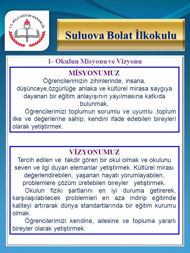 Suluova Bolat İlkokulu 1- Okulun Misyonu ve Vizyonu