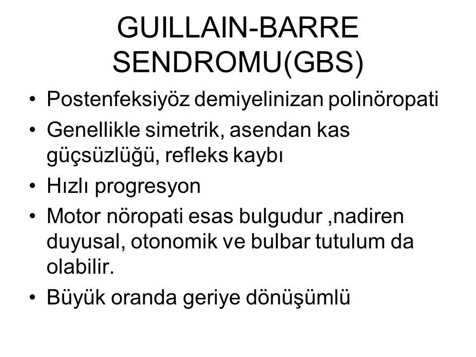GUILLAIN-BARRE SENDROMU(GBS)