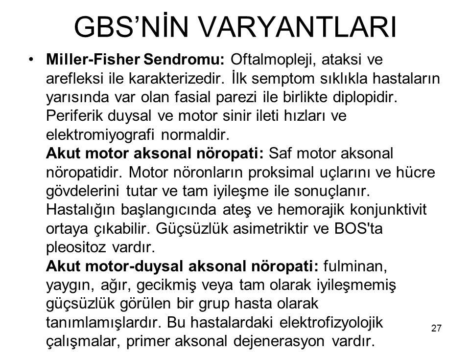 GBS'NİN VARYANTLARI