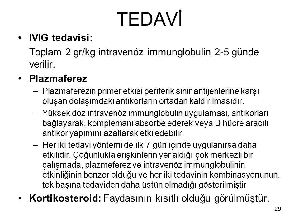 TEDAVİ IVIG tedavisi: Toplam 2 gr/kg intravenöz immunglobulin 2-5 günde verilir. Plazmaferez.