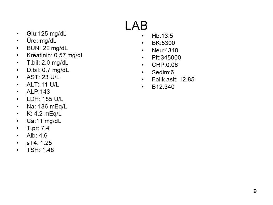 LAB Glu:125 mg/dL Üre: mg/dL Hb:13.5 BK:5300 BUN: 22 mg/dL Neu:4340