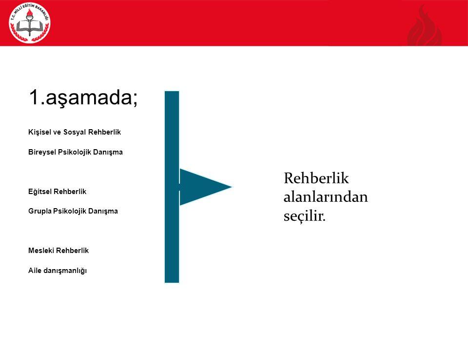 1.aşamada; Rehberlik alanlarından seçilir. Kişisel ve Sosyal Rehberlik