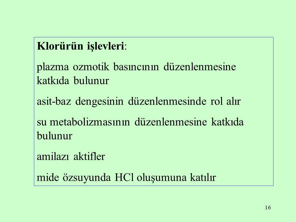 Klorürün işlevleri: plazma ozmotik basıncının düzenlenmesine katkıda bulunur. asit-baz dengesinin düzenlenmesinde rol alır.