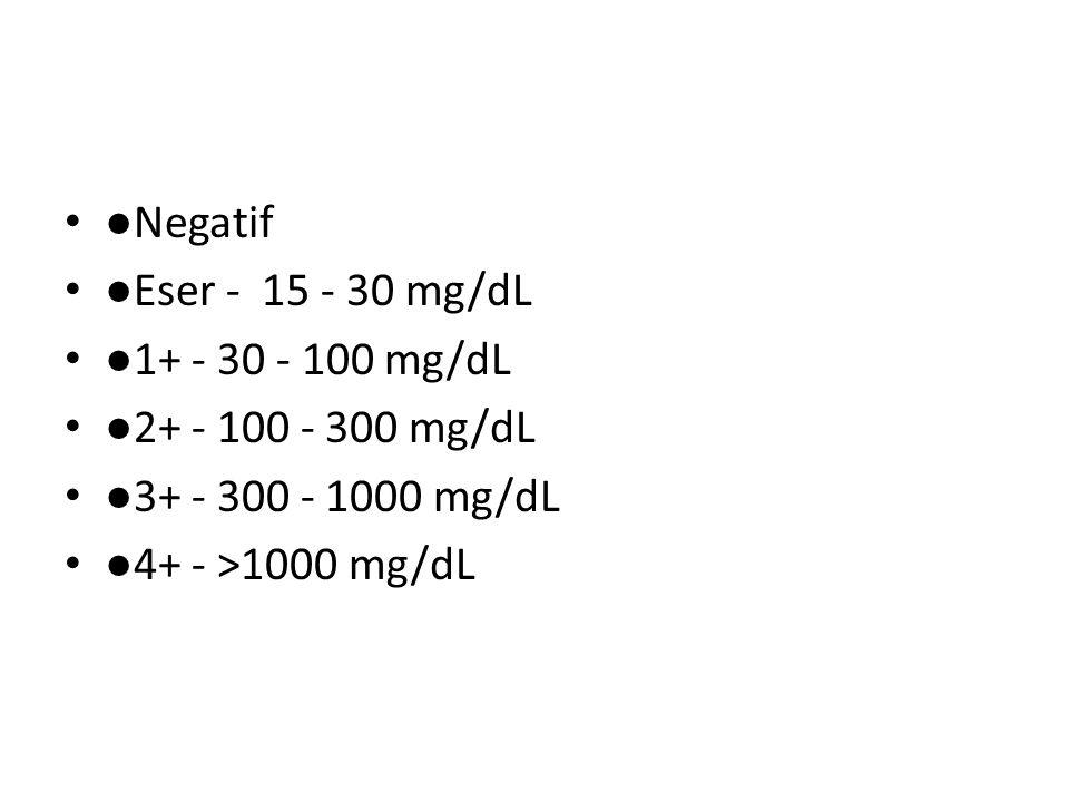 ●Negatif ●Eser - 15 - 30 mg/dL. ●1+ - 30 - 100 mg/dL. ●2+ - 100 - 300 mg/dL. ●3+ - 300 - 1000 mg/dL.