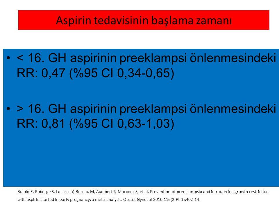 Aspirin tedavisinin başlama zamanı