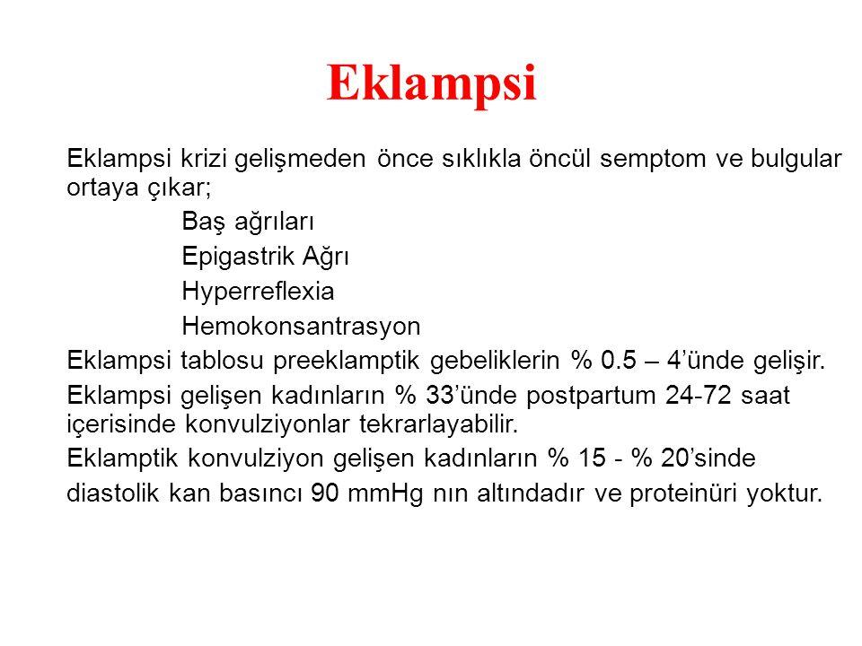 Eklampsi Baş ağrıları Epigastrik Ağrı Hyperreflexia Hemokonsantrasyon