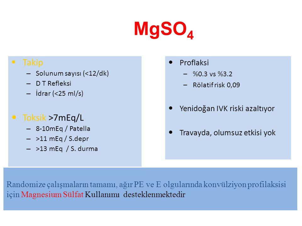 MgSO4 Takip Toksik >7mEq/L Proflaksi Yenidoğan IVK riski azaltıyor