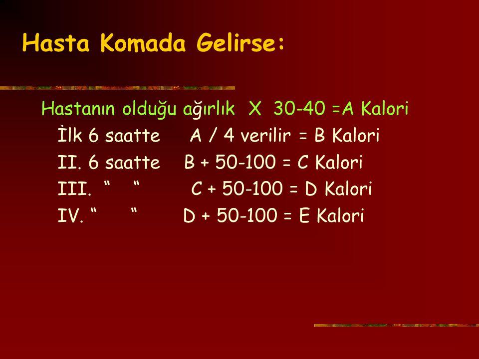 Hasta Komada Gelirse: Hastanın olduğu ağırlık X 30-40 =A Kalori