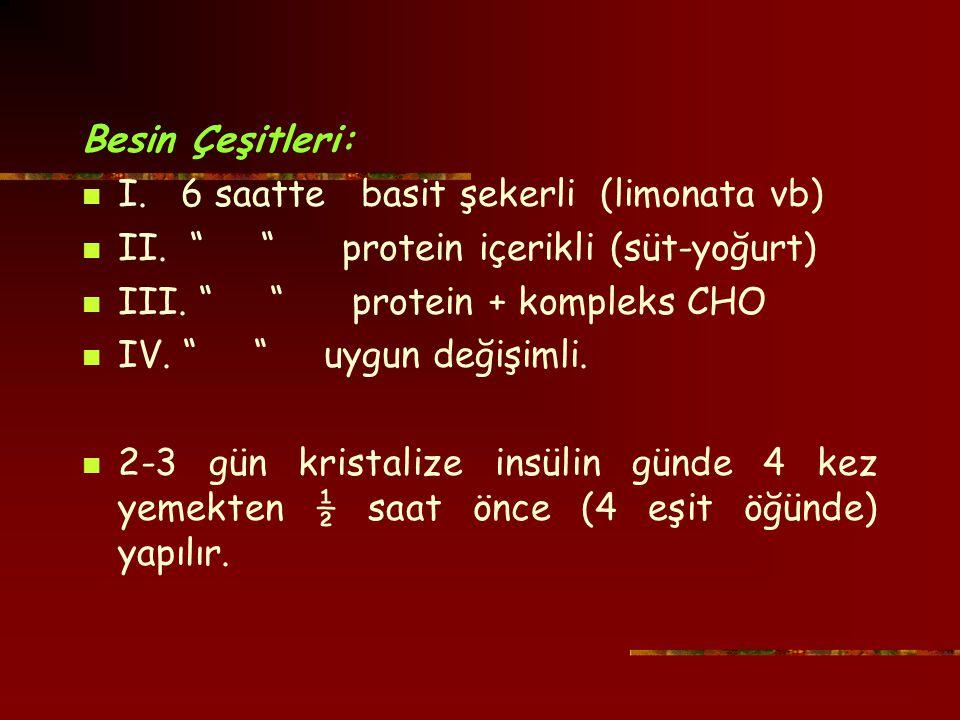Besin Çeşitleri: I. 6 saatte basit şekerli (limonata vb) II. protein içerikli (süt-yoğurt)