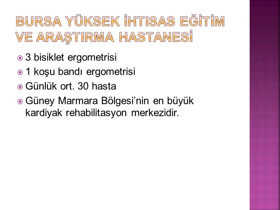 Bursa Yüksek İhtisas Eğİtİm ve AraştIrma Hastanesİ