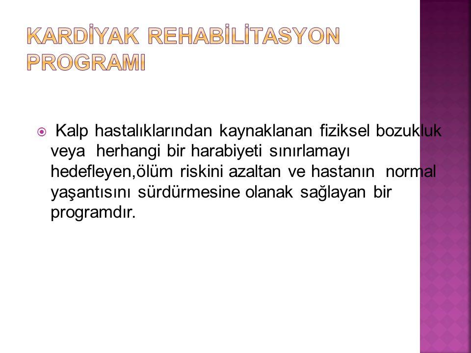 Kardİyak Rehabİlİtasyon ProgramI