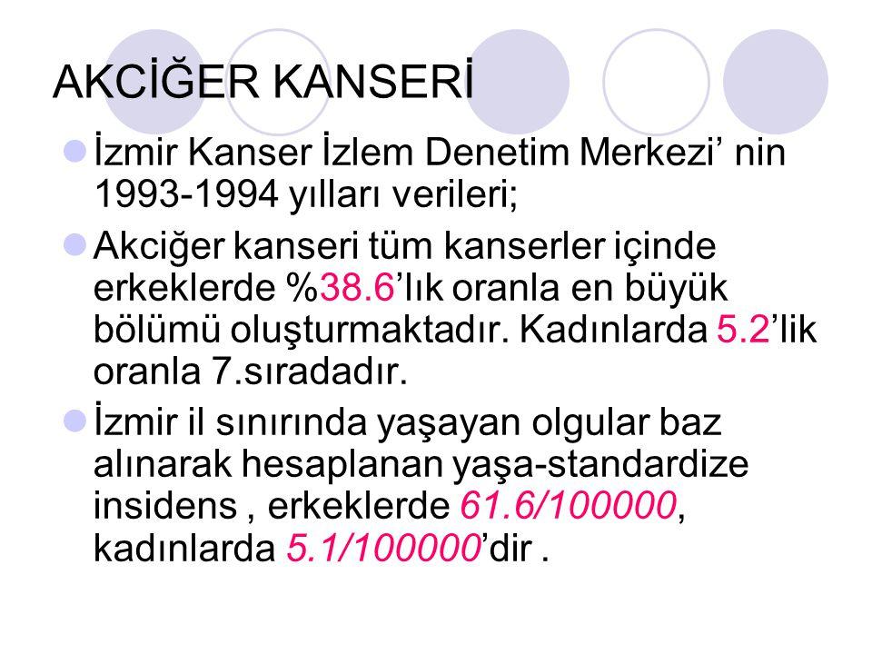 AKCİĞER KANSERİ İzmir Kanser İzlem Denetim Merkezi' nin 1993-1994 yılları verileri;