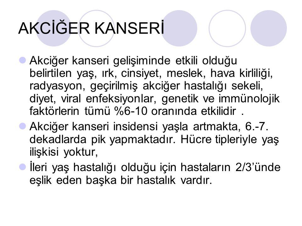 AKCİĞER KANSERİ