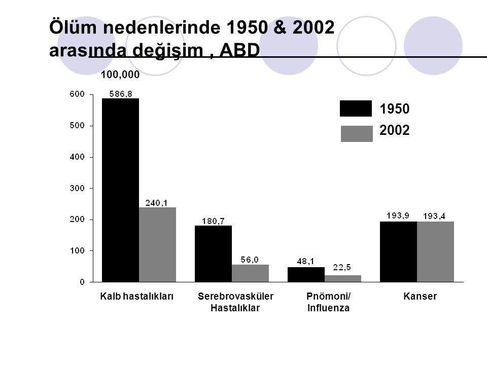 Ölüm nedenlerinde 1950 & 2002 arasında değişim , ABD