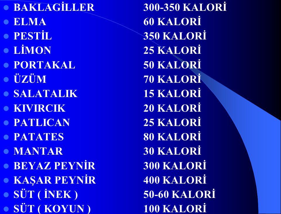 BAKLAGİLLER 300-350 KALORİ ELMA 60 KALORİ. PESTİL 350 KALORİ. LİMON 25 KALORİ. PORTAKAL 50 KALORİ.