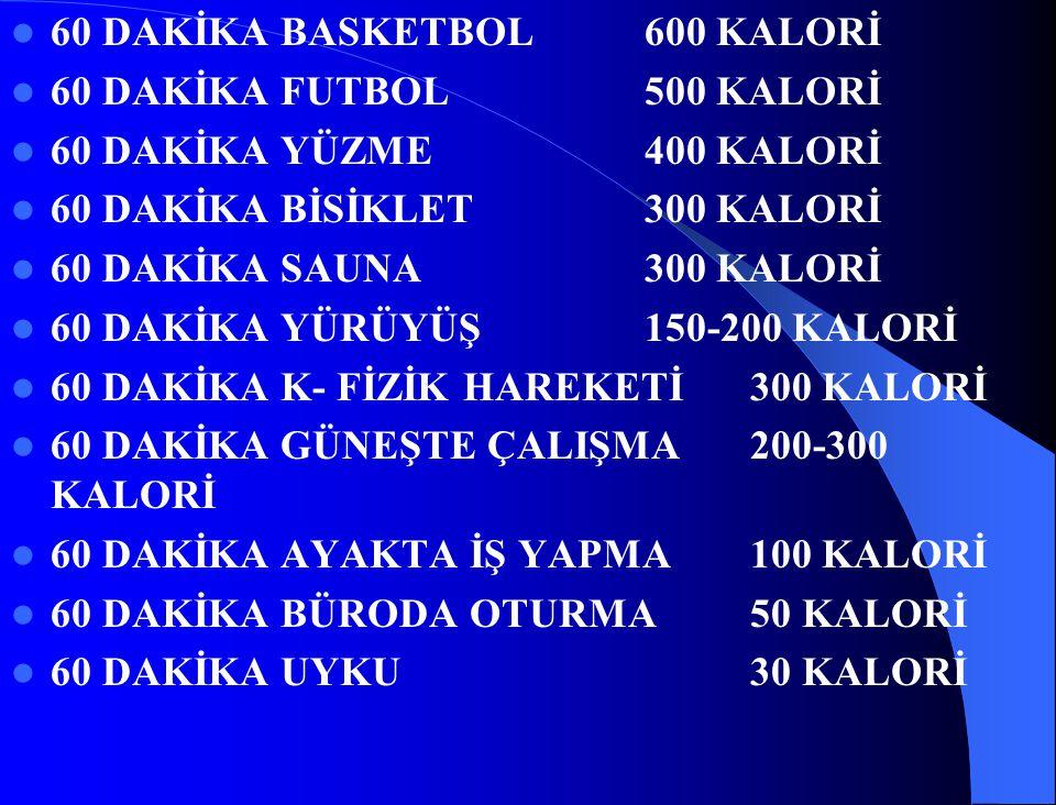 60 DAKİKA BASKETBOL 600 KALORİ