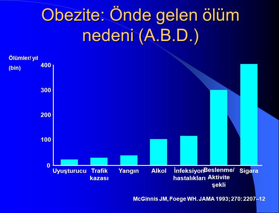 Obezite: Önde gelen ölüm nedeni (A.B.D.)