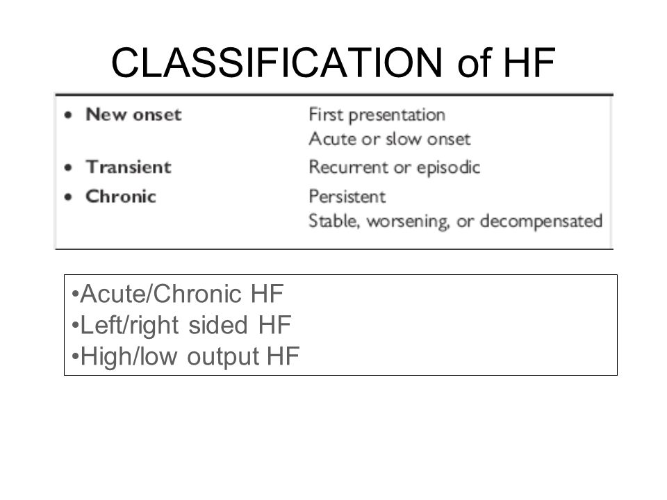 CLASSIFICATION of HF Acute/Chronic HF Left/right sided HF