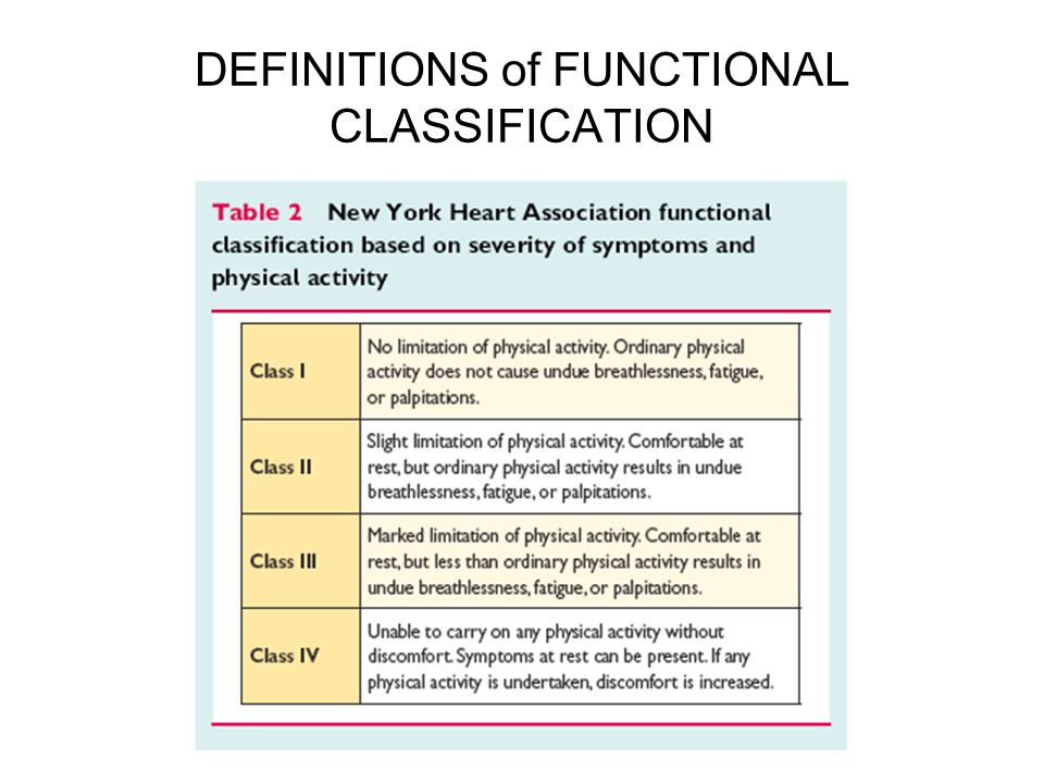 DEFINITIONS of FUNCTIONAL CLASSIFICATION