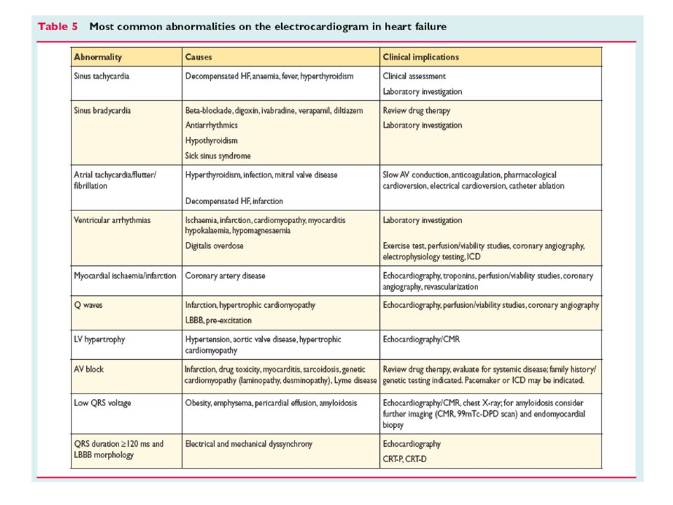 AV ¼ atrioventricular; CMR ¼ cardiac magnetic resonance; CRT-P ¼ cardiac resynchronization therapy pacemaker; CRT-D ¼ cardiac resynchronization therapy defibrillator;