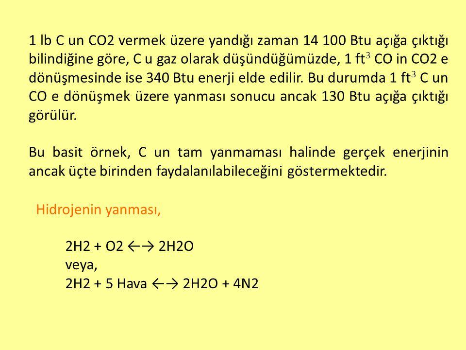 1 lb C un CO2 vermek üzere yandığı zaman 14 100 Btu açığa çıktığı bilindiğine göre, C u gaz olarak düşündüğümüzde, 1 ft3 CO in CO2 e dönüşmesinde ise 340 Btu enerji elde edilir. Bu durumda 1 ft3 C un CO e dönüşmek üzere yanması sonucu ancak 130 Btu açığa çıktığı görülür.