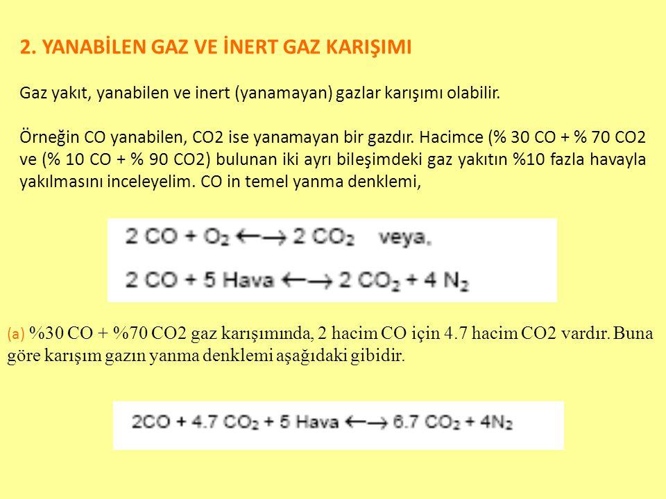 2. YANABİLEN GAZ VE İNERT GAZ KARIŞIMI