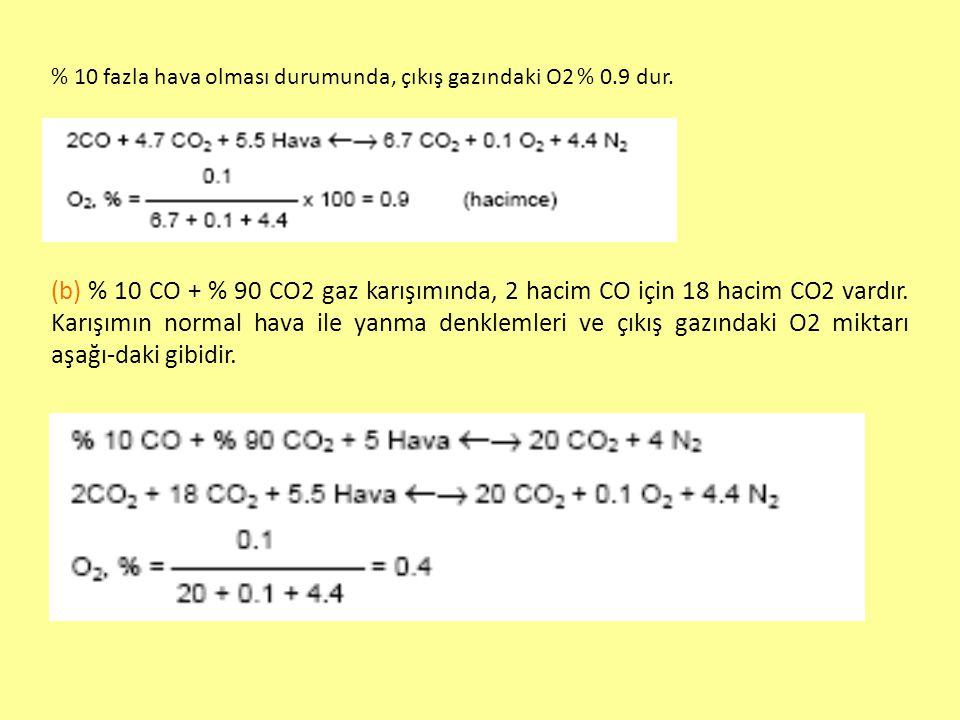 % 10 fazla hava olması durumunda, çıkış gazındaki O2 % 0.9 dur.