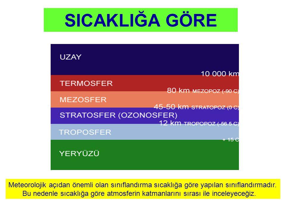 SICAKLIĞA GÖRE Meteorolojik açıdan önemli olan sınıflandırma sıcaklığa göre yapılan sınıflandırmadır.