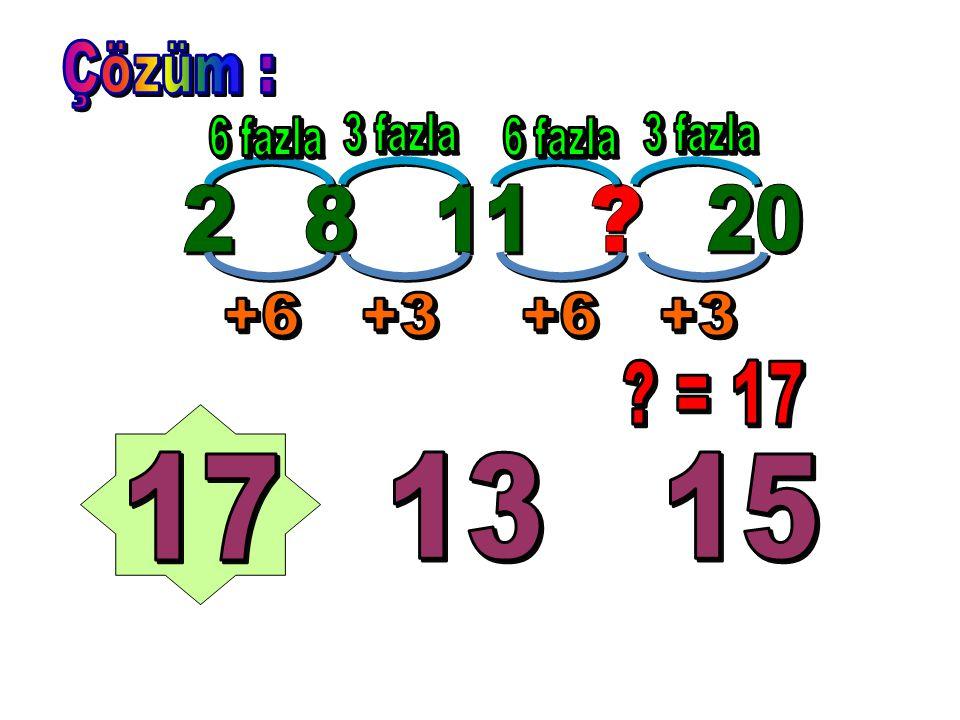 Çözüm : 6 fazla 3 fazla 6 fazla 3 fazla 2 8 11 20 +6 +3 +6 +3 = 17 17 13 15