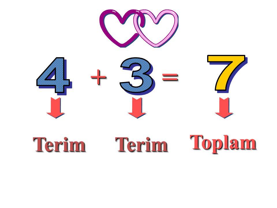 7 4 + 3 = Toplam Terim Terim