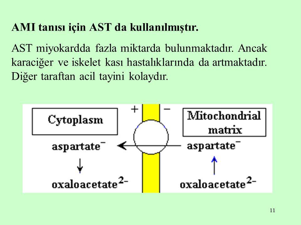 AMI tanısı için AST da kullanılmıştır.