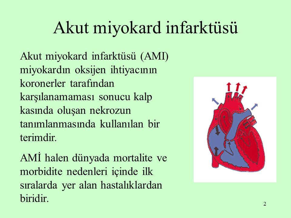 Akut miyokard infarktüsü