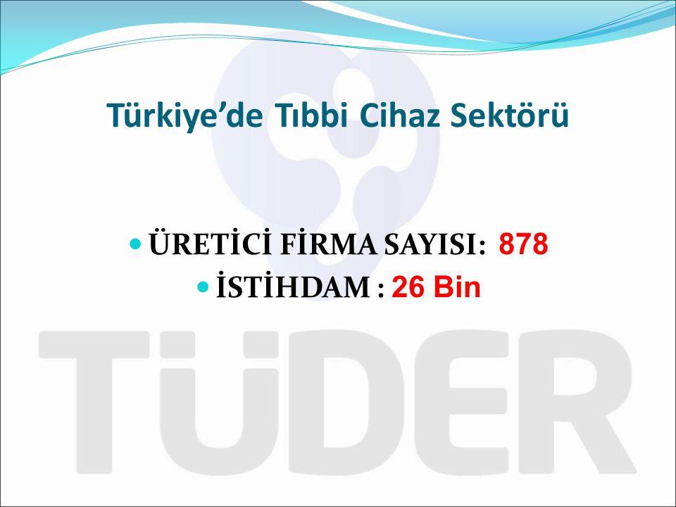 Türkiye'de Tıbbi Cihaz Sektörü