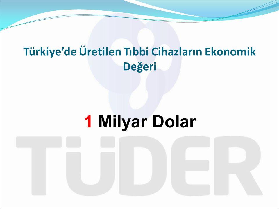 Türkiye'de Üretilen Tıbbi Cihazların Ekonomik Değeri